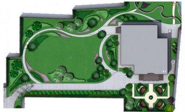 Faze planiranja mjesta u zemlji. 4. Korak - projektiranje vrtnih staza